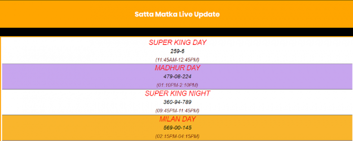 Get the Benefits with Satta Matka Game Online