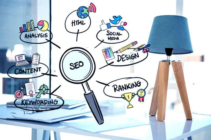 What is SEO? Describe Full Guide of SEO for 2019 - Being4u - Tec