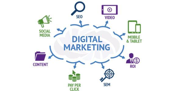 Digital Marketing [2020-21]: Is Digital Marketing Killing Your S