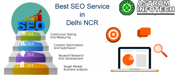 SEO Agency in Delhi [2020-21]: 8 Huge SEO Mistakes That Kill Ran