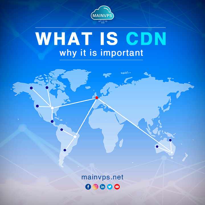 What is CDN? Why it is Important?