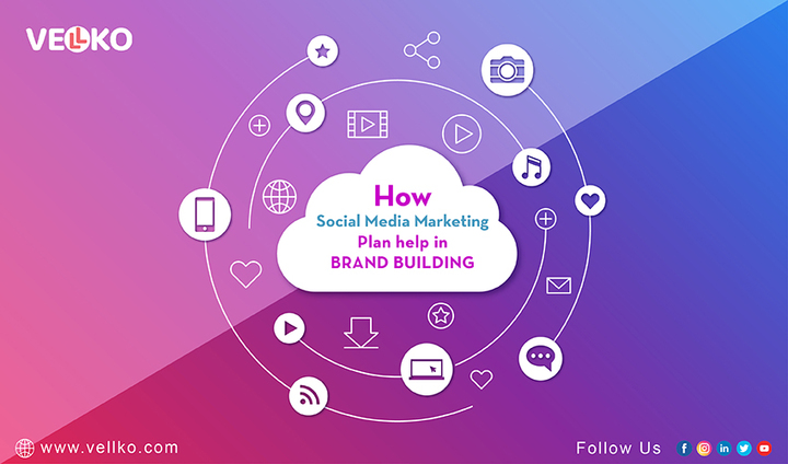 How Social Media Marketing Plan to help in Brand Building