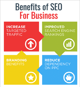 Advantages for SEO Services and How Much Does SEO Cost Per Month